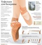 пантофки балерина